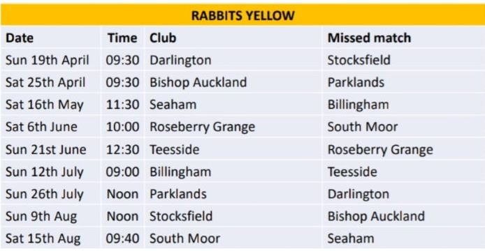 NERGA Rabbits Fixtures 2020